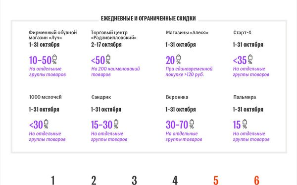 Календарь акции День скидок в Минске: октябрь-2019   Инфографика sputnik.by - Sputnik Беларусь