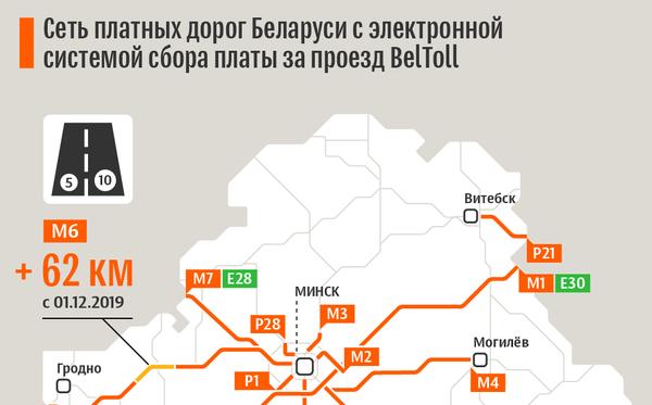 Платные дороги Беларуси – 2019   Инфографика sputnik.by - Sputnik Беларусь
