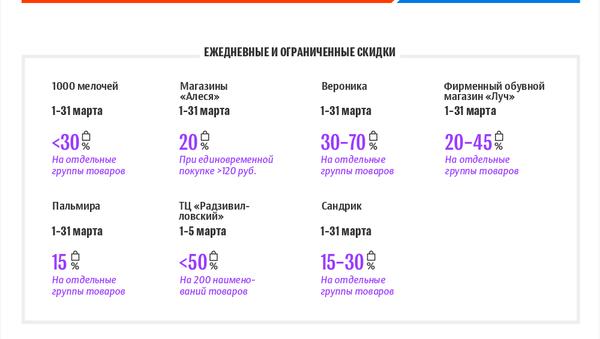 Календарь акции День скидок в Минске: март-2020   Инфографика sputnik.by - Sputnik Беларусь