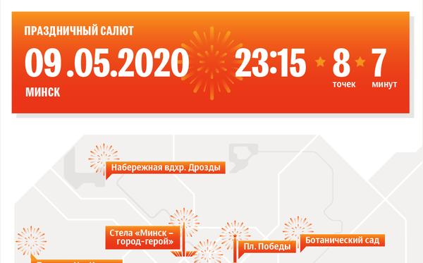 Салют на День Победы в Минске – 2020 | Инфографика sputnik.by - Sputnik Беларусь