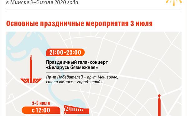 Празднование Дня Независимости Беларуси в Минске 3–5 июля 2020 года | Инфографика sputnik.by - Sputnik Беларусь
